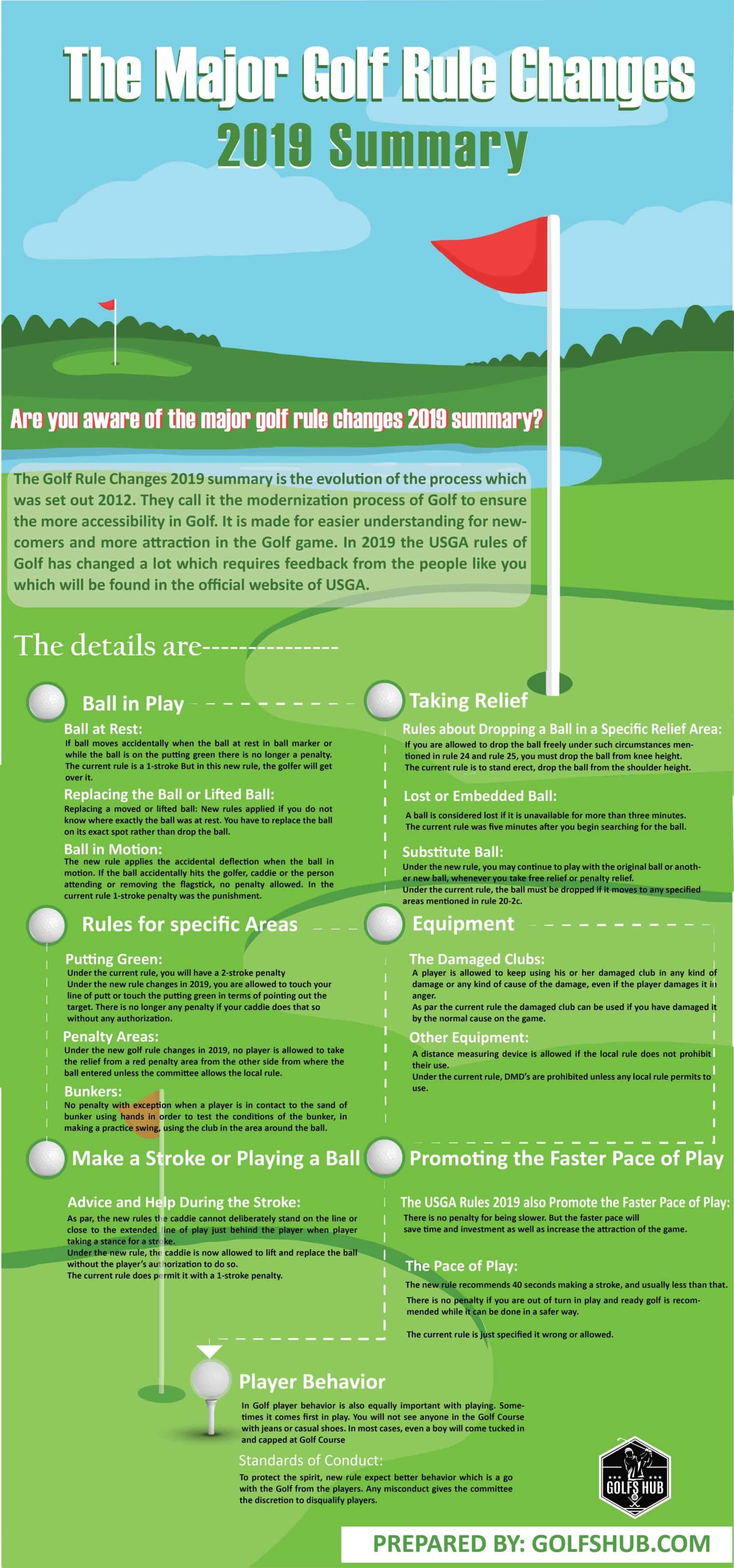 12 Most Common Golf Swing Tips (You must know all of them