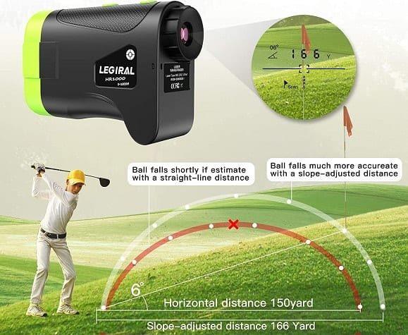 Slope Switch Technology of Legiral Golf Rangefinder